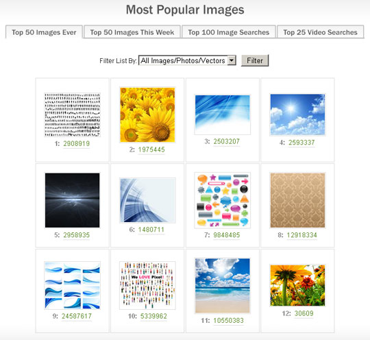 Most popular images on Shutterstock